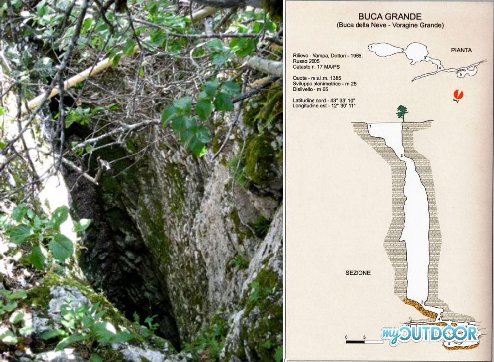 Buca Grande, accesso e sezione